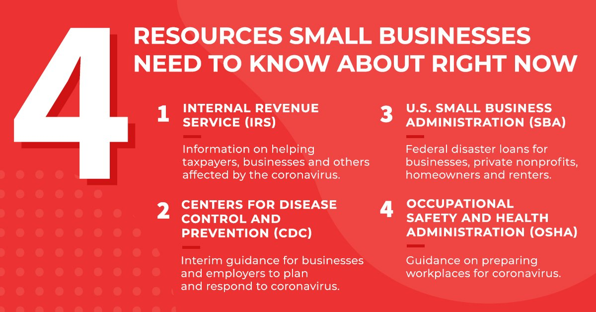 4 Resources For Business Owners