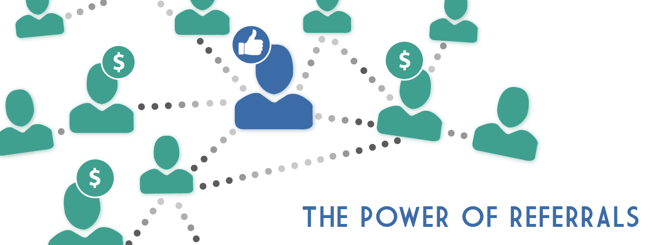 blog the power of referrals